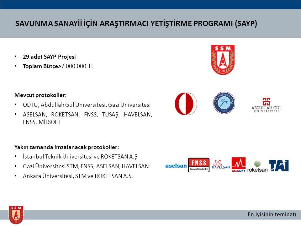 29 adet SAYP Projesi Toplam Bütçe>7.000.000 TL Mevcut protokoller: ODTÜ, Abdullah Gül Üniversitesi, Gazi Üniversitesi ASELSAN, ROKETSAN, FNSS, TUSAŞ, HAVELSAN, FNSS, MİLSOFT Yakın zamanda imzalanacak protokoller: İstanbul Teknik Üniversitesi ve ROKETSAN A.Ş Gazi Üniversitesi STM, FNSS, ASELSAN, HAVELSAN Ankara Üniversitesi, STM ve ROKETSAN A.Ş.