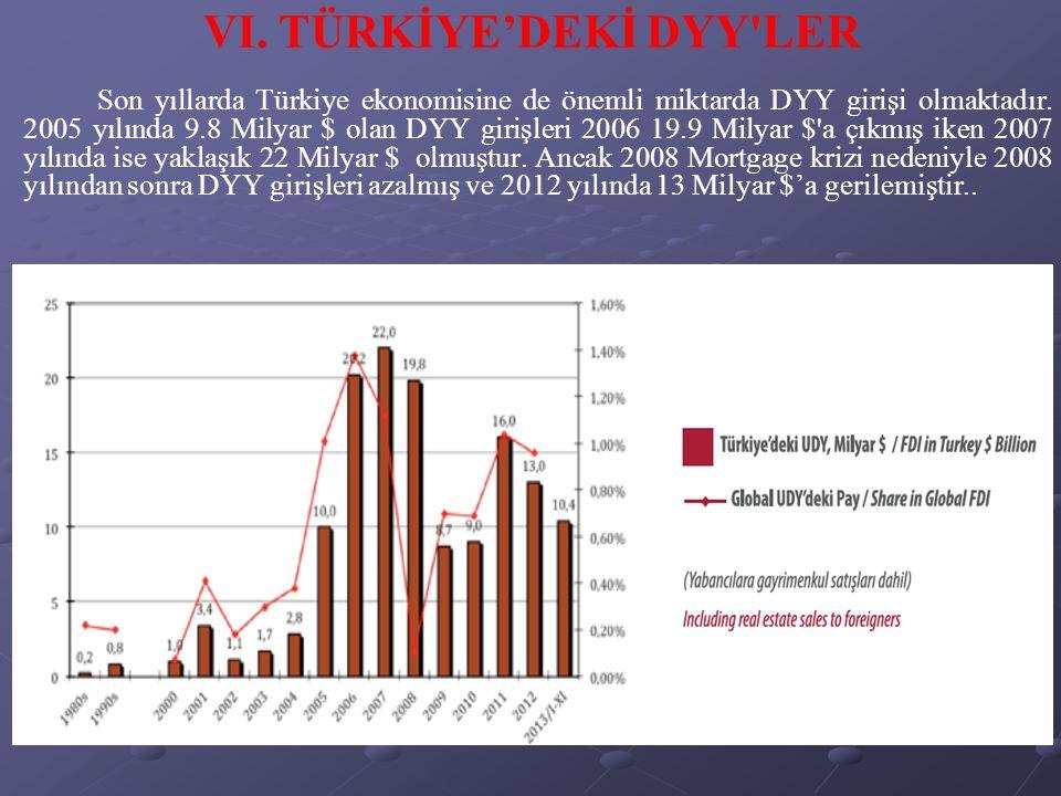 Son yıllarda Türkiye ekonomisine de önemli miktarda DYY girişi olmaktadır.