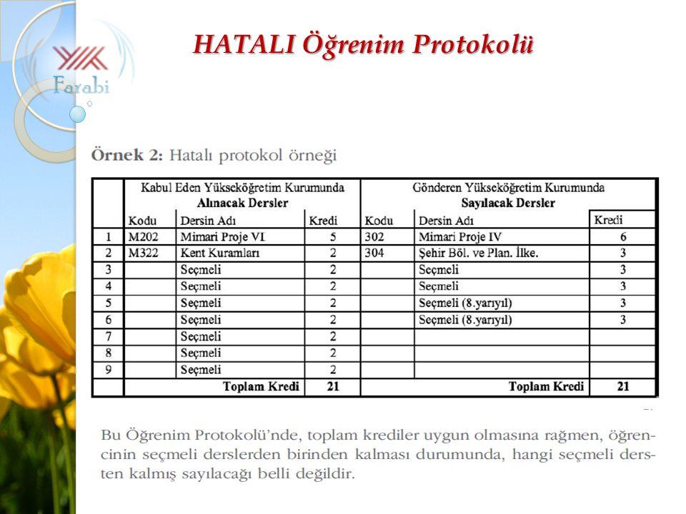HATALI Öğrenim Protokolü