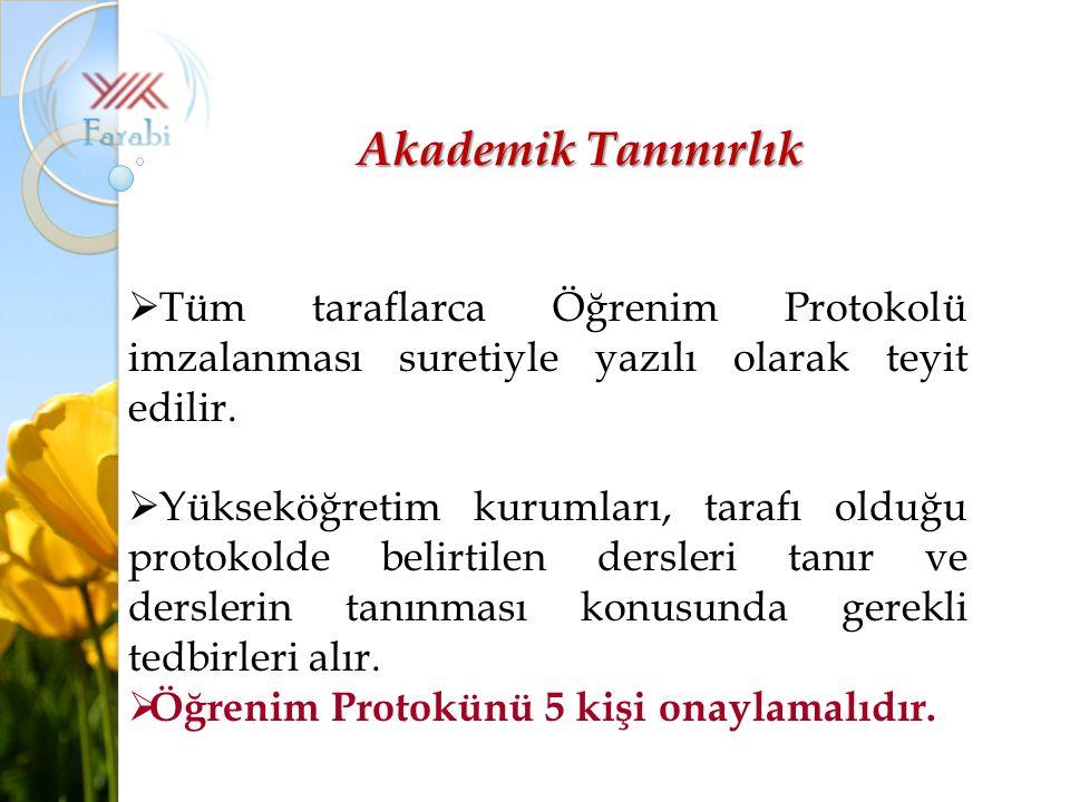 Akademik Tanınırlık  Tüm taraflarca Öğrenim Protokolü imzalanması suretiyle yazılı olarak teyit edilir.  Yükseköğretim kurumları, tarafı olduğu prot