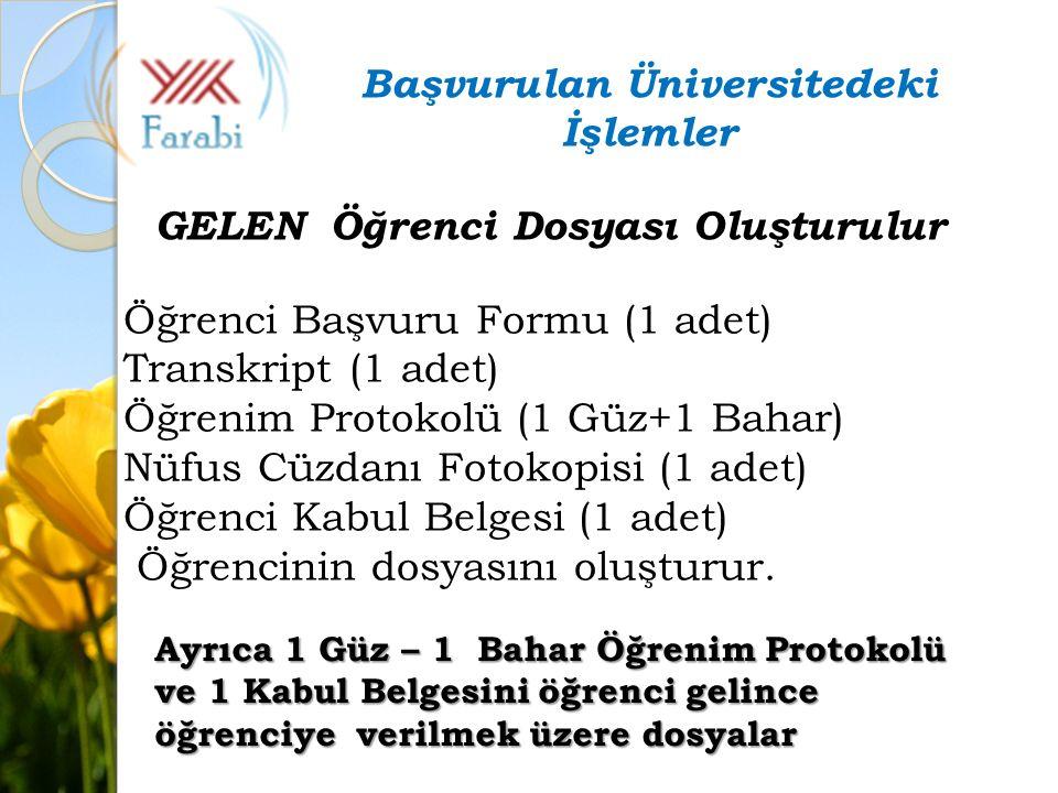 Öğrenci Başvuru Formu (1 adet) Transkript (1 adet) Öğrenim Protokolü (1 Güz+1 Bahar) Nüfus Cüzdanı Fotokopisi (1 adet) Öğrenci Kabul Belgesi (1 adet)