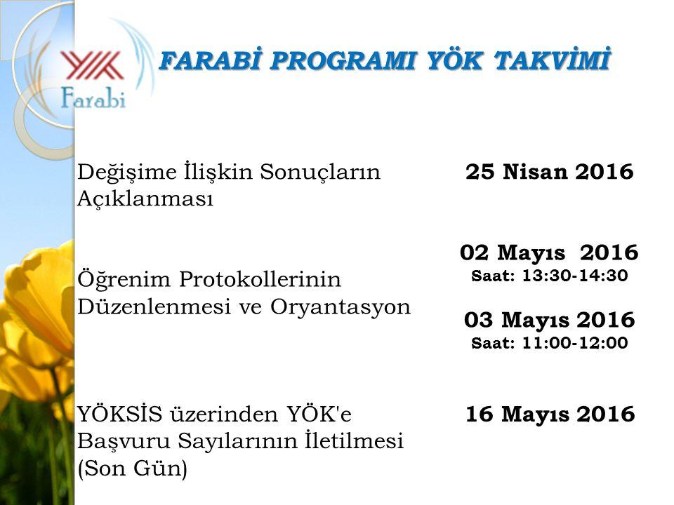 FARABİ PROGRAMI YÖK TAKVİMİ Değişime İlişkin Sonuçların Açıklanması 25 Nisan 2016 Öğrenim Protokollerinin Düzenlenmesi ve Oryantasyon 02 Mayıs 2016 Sa