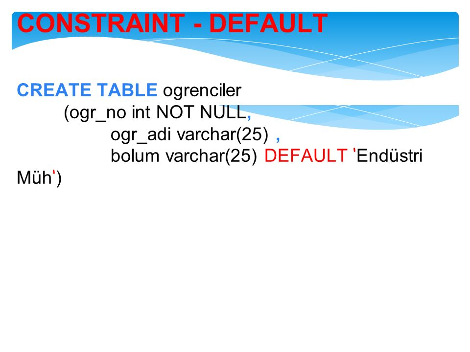 CONSTRAINT - DEFAULT CREATE TABLE ogrenciler (ogr_no int NOT NULL, ogr_adi varchar(25), bolum varchar(25) DEFAULT ' Endüstri Müh ' )