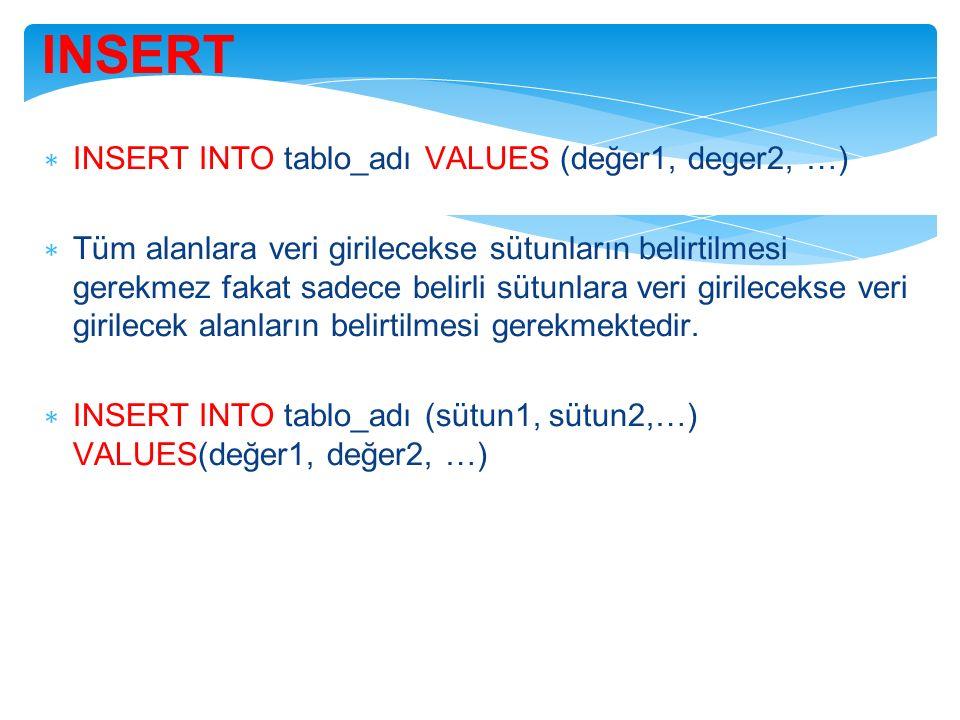 INSERT ∗ INSERT INTO tablo_adı VALUES (değer1, deger2, …) ∗ Tüm alanlara veri girilecekse sütunların belirtilmesi gerekmez fakat sadece belirli sütunl