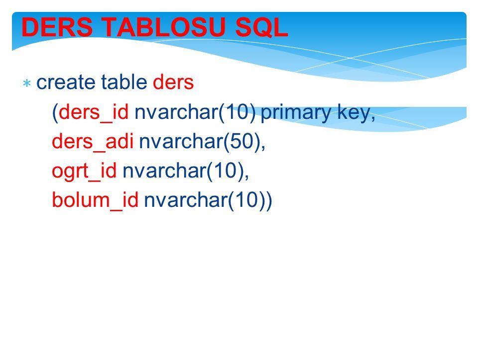 DERS TABLOSU SQL ∗ create table ders (ders_id nvarchar(10) primary key, ders_adi nvarchar(50), ogrt_id nvarchar(10), bolum_id nvarchar(10))