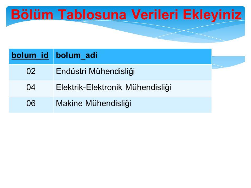 Bölüm Tablosuna Verileri Ekleyiniz bolum_idbolum_adi 02Endüstri Mühendisliği 04Elektrik-Elektronik Mühendisliği 06Makine Mühendisliği