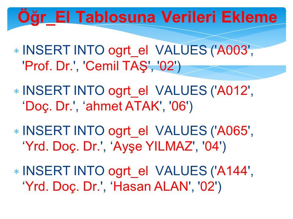 Öğr_El Tablosuna Verileri Ekleme ∗ INSERT INTO ogrt_el VALUES ( A003 , Prof.