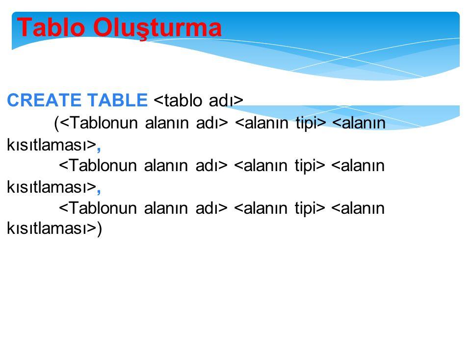 DENY DENY {ALL veya izinler} ON {izin alanı} TO{kullanıcılar} DENY CREATE TABLE TO deneme DENY SELECT ON ogrenci TO deneme *Oracle kullanmamaktadır.