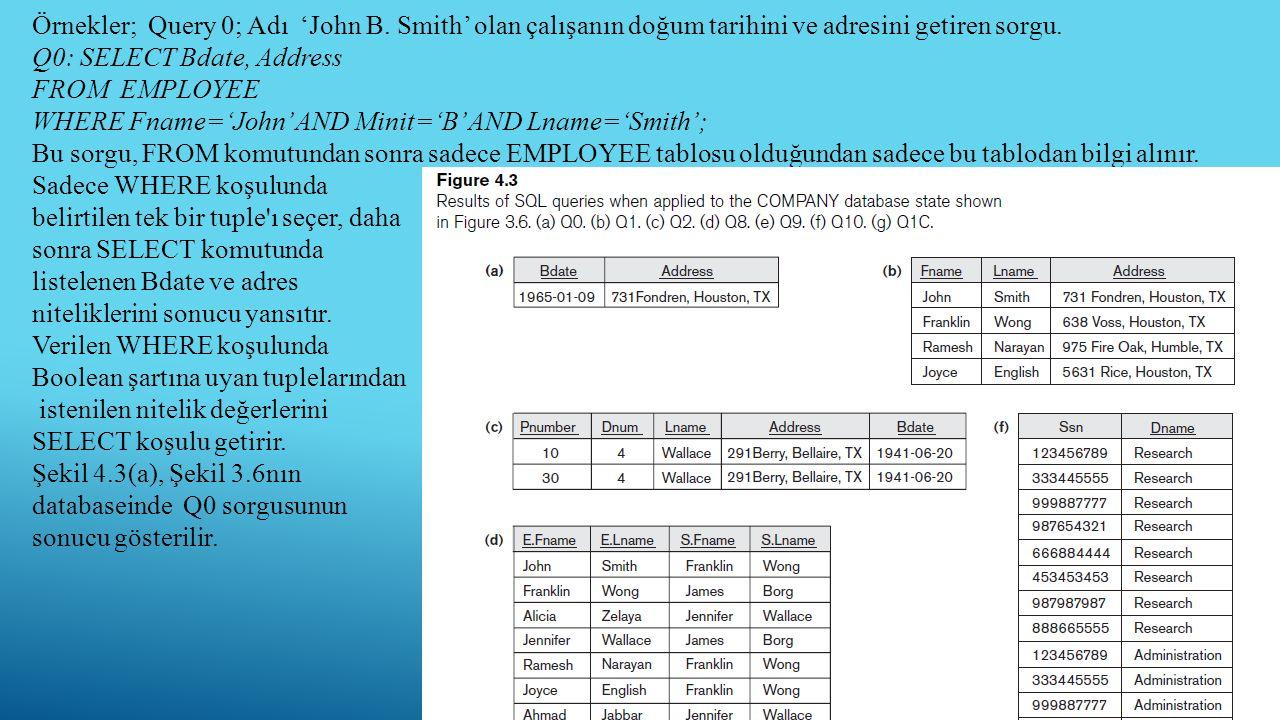 12 Örnekler; Query 0; Adı 'John B. Smith' olan çalışanın doğum tarihini ve adresini getiren sorgu.