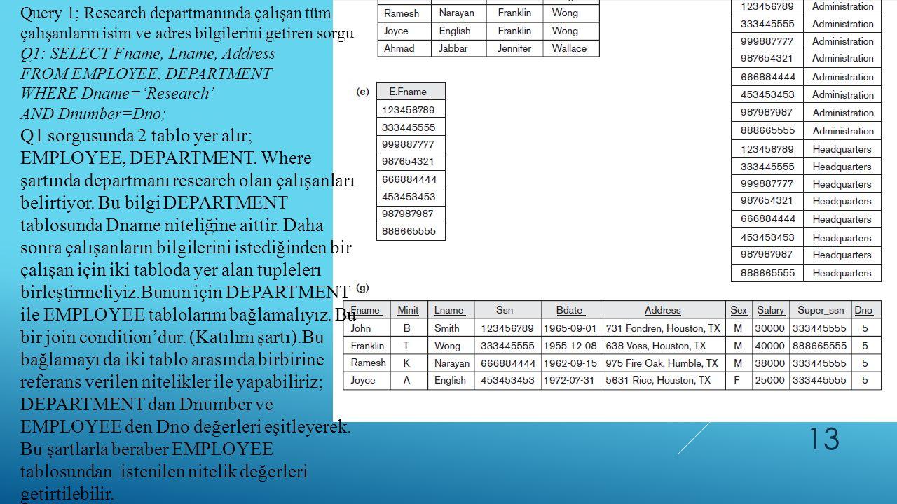 13 Query 1; Research departmanında çalışan tüm çalışanların isim ve adres bilgilerini getiren sorgu Q1: SELECT Fname, Lname, Address FROM EMPLOYEE, DE