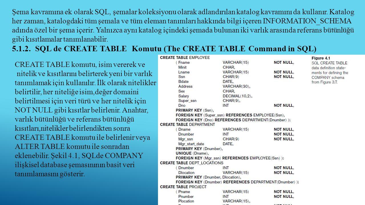 5 Şema kavramına ek olarak SQL, şemalar koleksiyonu olarak adlandırılan katalog kavramını da kullanır. Katalog her zaman, katalogdaki tüm şemala ve tü