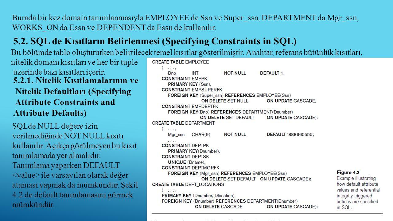 8 Burada bir kez domain tanımlanmasıyla EMPLOYEE de Ssn ve Super_ssn, DEPARTMENT da Mgr_ssn, WORKS_ON da Essn ve DEPENDENT da Essn de kullanılır. 5.2.