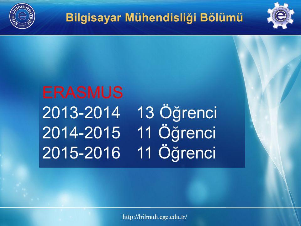 http://bilmuh.ege.edu.tr/ Bilgisayar Mühendisliği Bölümü ERASMUS 2013-2014 13 Öğrenci 2014-2015 11 Öğrenci 2015-2016 11 Öğrenci