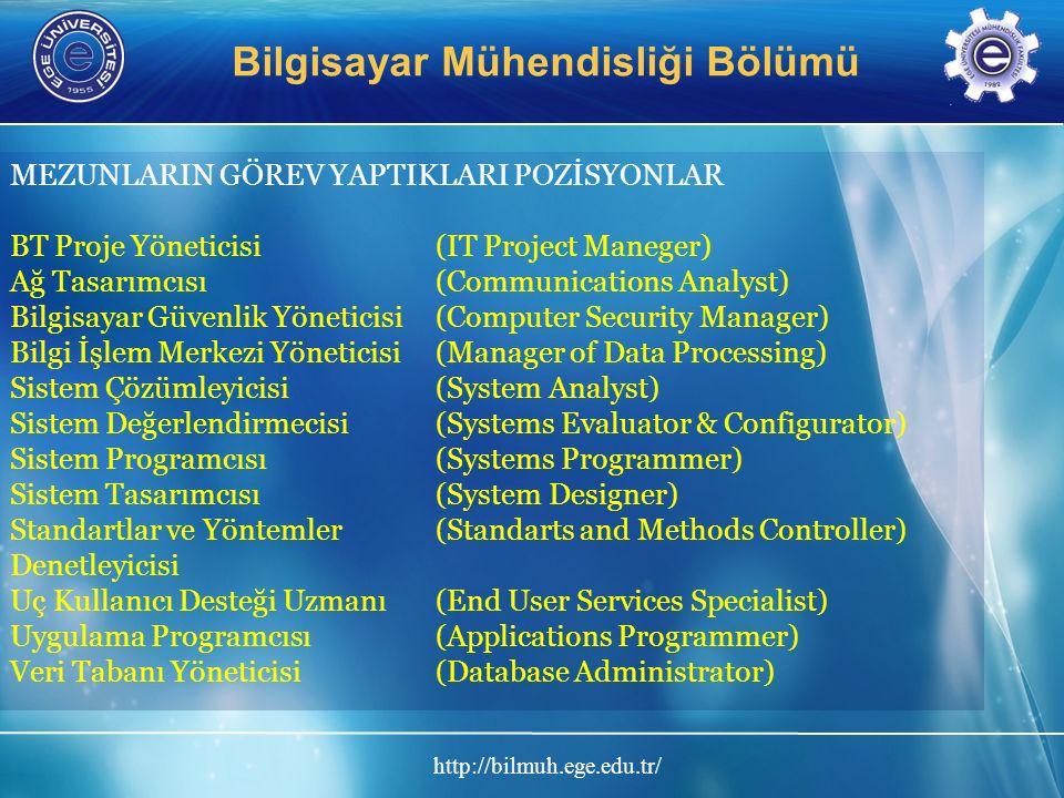 http://bilmuh.ege.edu.tr/ Bilgisayar Mühendisliği Bölümü MEZUNLARIN GÖREV YAPTIKLARI POZİSYONLAR BT Proje Yöneticisi (IT Project Maneger) Ağ Tasarımcısı (Communications Analyst) Bilgisayar Güvenlik Yöneticisi(Computer Security Manager) Bilgi İşlem Merkezi Yöneticisi (Manager of Data Processing) Sistem Çözümleyicisi (System Analyst) Sistem Değerlendirmecisi (Systems Evaluator & Configurator) Sistem Programcısı(Systems Programmer) Sistem Tasarımcısı(System Designer) Standartlar ve Yöntemler (Standarts and Methods Controller) Denetleyicisi Uç Kullanıcı Desteği Uzmanı (End User Services Specialist) Uygulama Programcısı(Applications Programmer) Veri Tabanı Yöneticisi(Database Administrator)