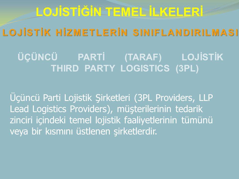 LOJİSTİĞİN TEMEL İLKELERİ ÜÇÜNCÜ PARTİ (TARAF) LOJİSTİK THIRD PARTY LOGISTICS (3PL) Üçüncü Parti Lojistik Şirketleri (3PL Providers, LLP Lead Logistic