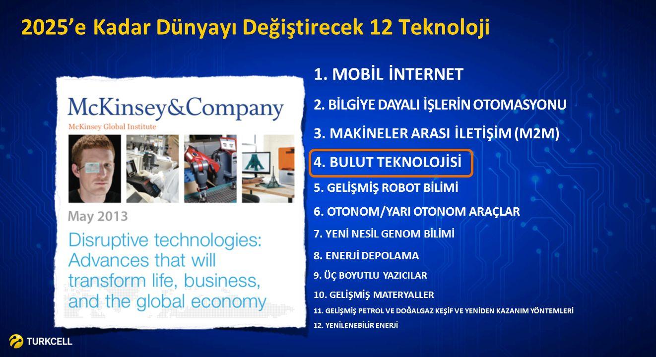 TURKCELL SIR 2025'e Kadar Dünyayı Değiştirecek 12 Teknoloji 1.