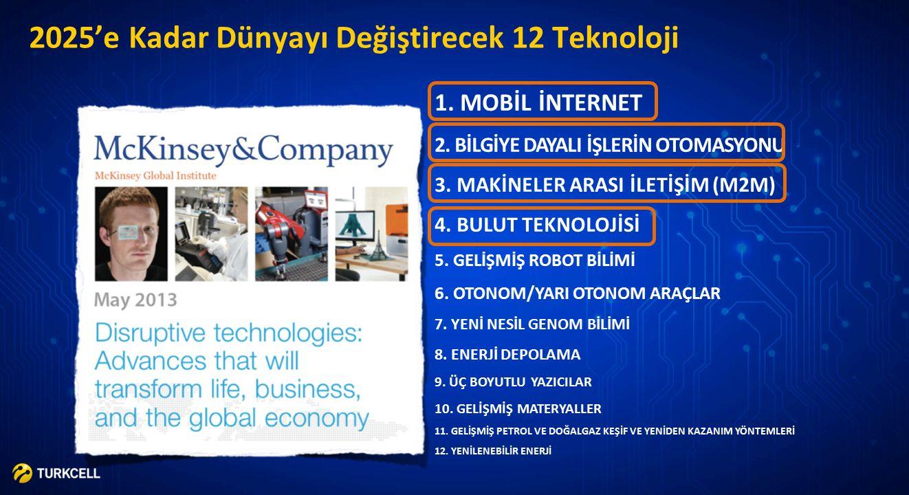 TURKCELL SIR 60 - 70'ler 80-90'lar 2000'ler 2010 + 1 Milyon+ Masaüstü İnternet 100 Milyon+ 50 Milyar+ 1,5 Milyar+ Yıl Kişisel Bilgisayarlar 5 Milyar+ Kullanıcı Mainframe Bilgisayarlar Makinelerin İletişimi (M2M) Bulut Bilişim Mobil İnternet Bilişimde Yeni Dönem