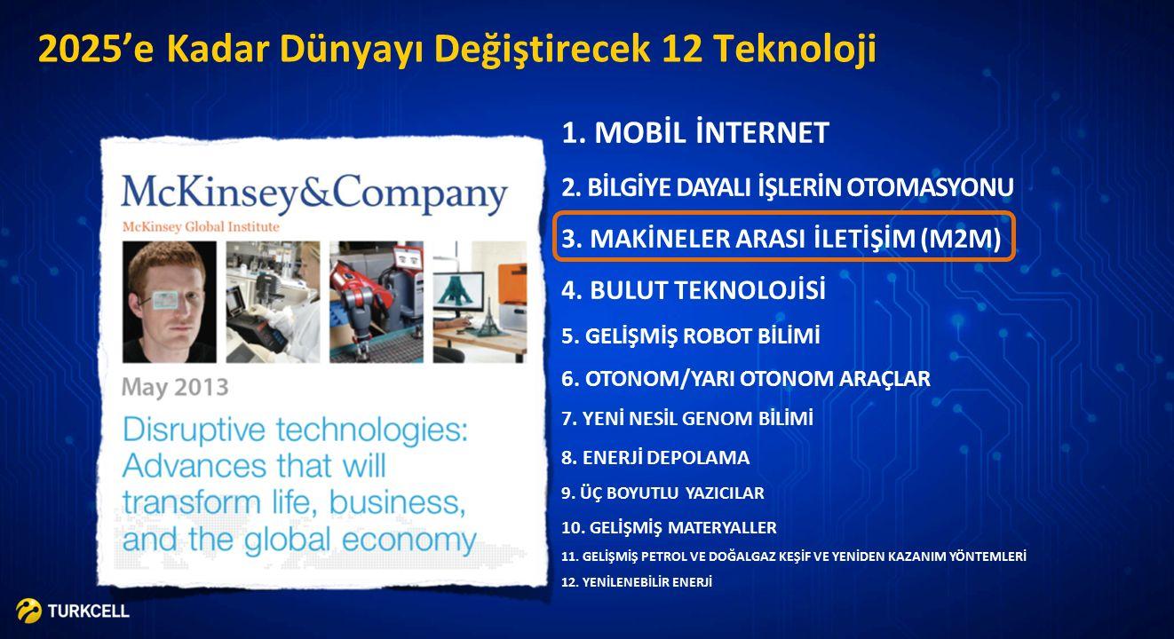 TURKCELL SIR Türkiye'de Makinalar Arası İletişimle 1 Milyar TL Tasarruf Akıllı Araç 17 milyon araç 4,4 milyon konteyner Akıllı Enerji Akıllı Endüstri Akıllı Ev 80 milyon sayaç (elektrik, gaz, su) 270 bin sera 200 bin kümes 500 bin soğuk zincir 500 bin kuyu 120 bin asansör 2 milyon POS cihazı 2.2.
