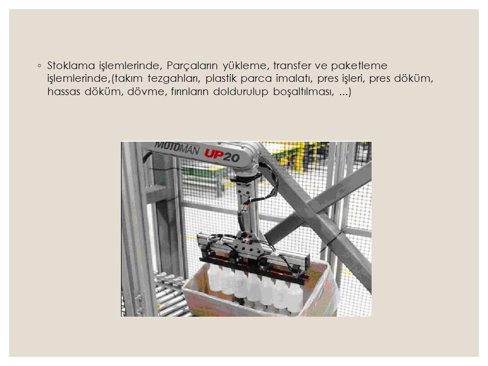 ◦ Stoklama işlemlerinde, Parçaların yükleme, transfer ve paketleme işlemlerinde,(takım tezgahları, plastik parca imalatı, pres işleri, pres döküm, has