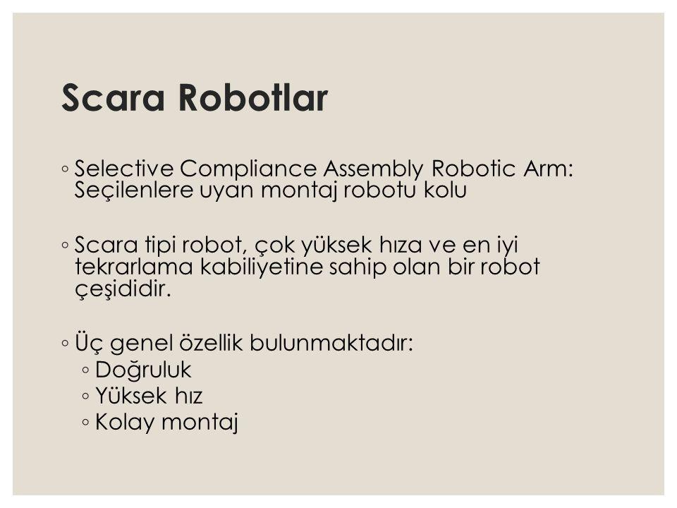 Scara Robotlar ◦ Selective Compliance Assembly Robotic Arm: Seçilenlere uyan montaj robotu kolu ◦ Scara tipi robot, çok yüksek hıza ve en iyi tekrarla