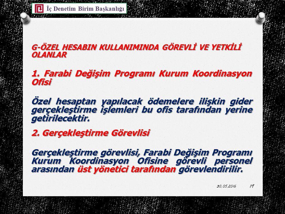 G-ÖZEL HESABIN KULLANIMINDA GÖREVLİ VE YETKİLİ OLANLAR 1.