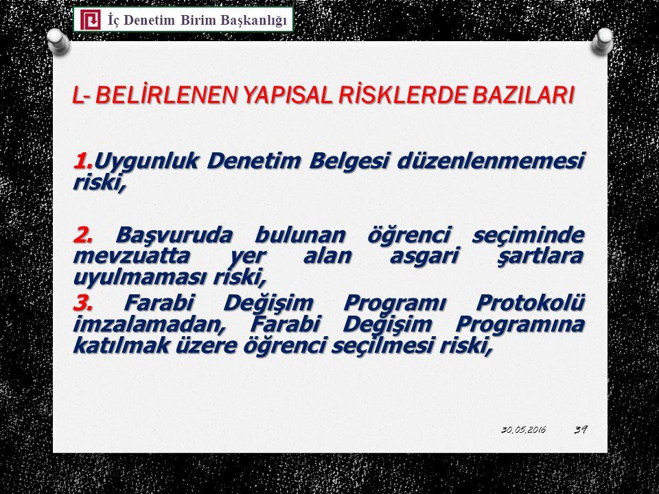 L- BELİRLENEN YAPISAL RİSKLERDE BAZILARI 1.Uygunluk Denetim Belgesi düzenlenmemesi riski, 2.
