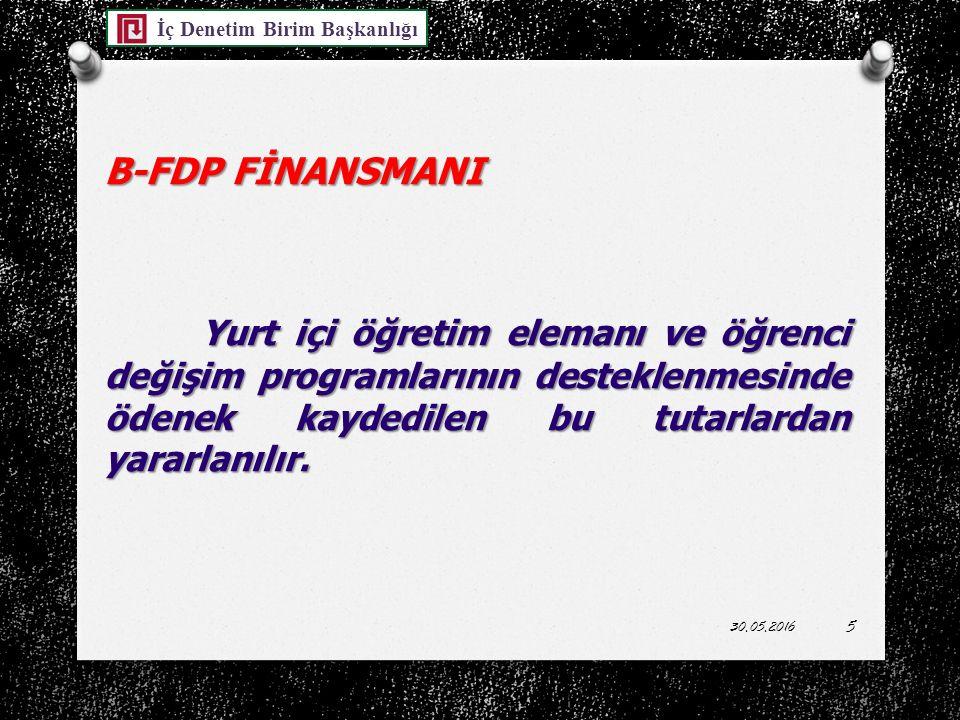 B-FDP FİNANSMANI Yurt içi öğretim elemanı ve öğrenci değişim programlarının desteklenmesinde ödenek kaydedilen bu tutarlardan yararlanılır.