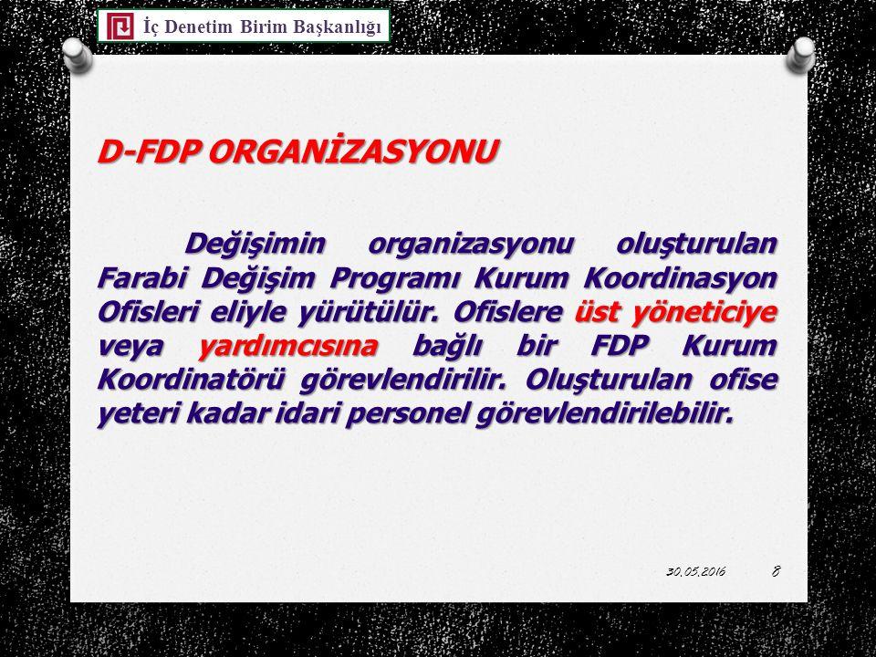 D-FDP ORGANİZASYONU Değişimin organizasyonu oluşturulan Farabi Değişim Programı Kurum Koordinasyon Ofisleri eliyle yürütülür.