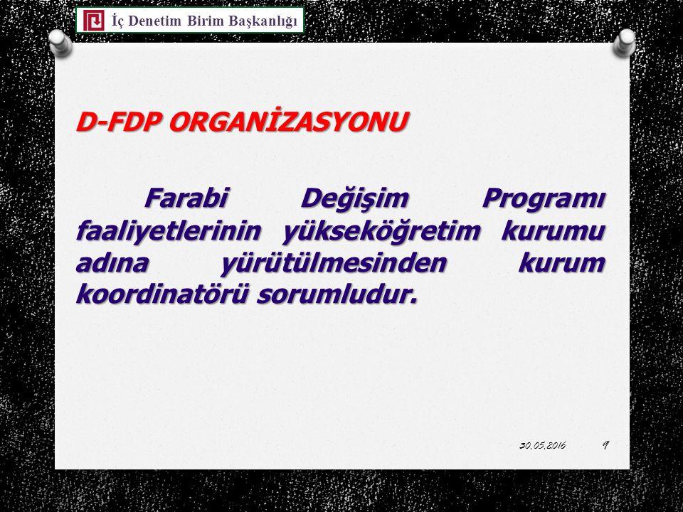 D-FDP ORGANİZASYONU Farabi Değişim Programı faaliyetlerinin yükseköğretim kurumu adına yürütülmesinden kurum koordinatörü sorumludur.