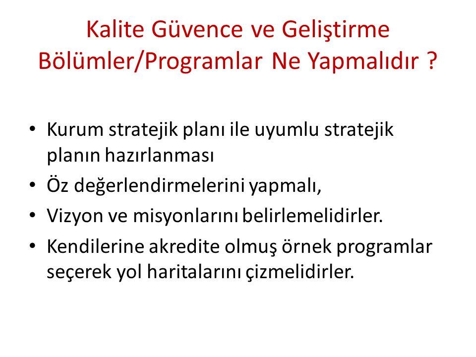 Kalite Güvence ve Geliştirme Bölümler/Programlar Ne Yapmalıdır .