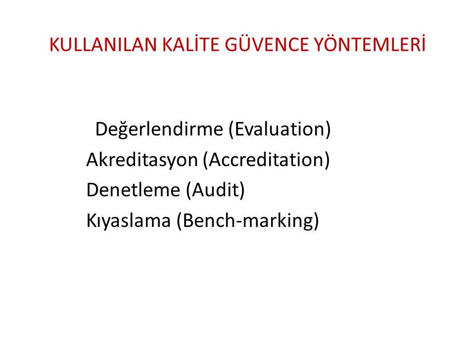 KULLANILAN KALİTE GÜVENCE YÖNTEMLERİ Değerlendirme (Evaluation) Akreditasyon (Accreditation) Denetleme (Audit) Kıyaslama (Bench-marking)