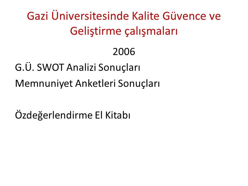 Gazi Üniversitesinde Kalite Güvence ve Geliştirme çalışmaları 2006 G.Ü.