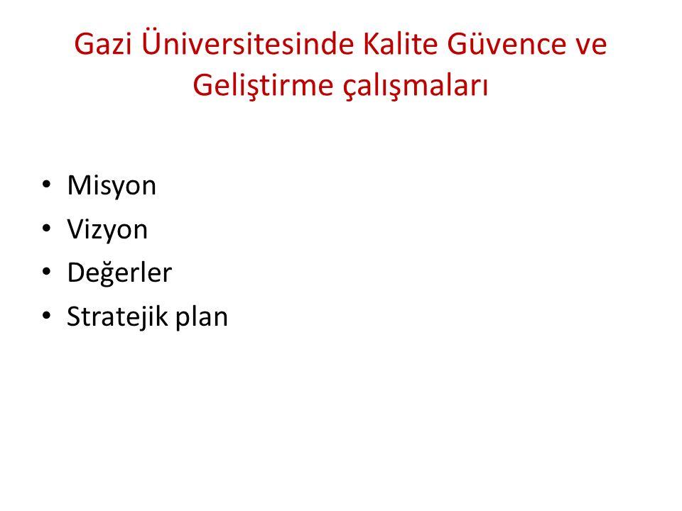Gazi Üniversitesinde Kalite Güvence ve Geliştirme çalışmaları Misyon Vizyon Değerler Stratejik plan