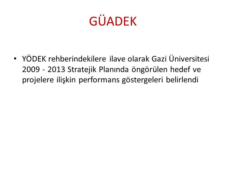 GÜADEK YÖDEK rehberindekilere ilave olarak Gazi Üniversitesi 2009 - 2013 Stratejik Planında öngörülen hedef ve projelere ilişkin performans göstergeleri belirlendi