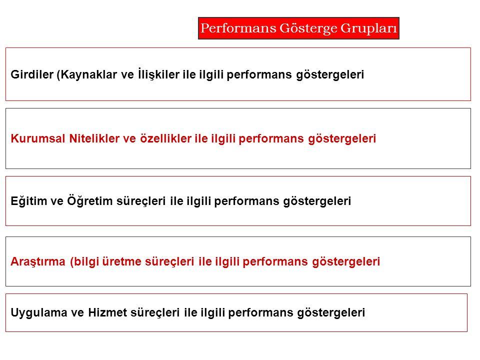 Girdiler (Kaynaklar ve İlişkiler ile ilgili performans göstergeleri Kurumsal Nitelikler ve özellikler ile ilgili performans göstergeleri Eğitim ve Öğretim süreçleri ile ilgili performans göstergeleri Araştırma (bilgi üretme süreçleri ile ilgili performans göstergeleri Performans Gösterge Grupları Uygulama ve Hizmet süreçleri ile ilgili performans göstergeleri