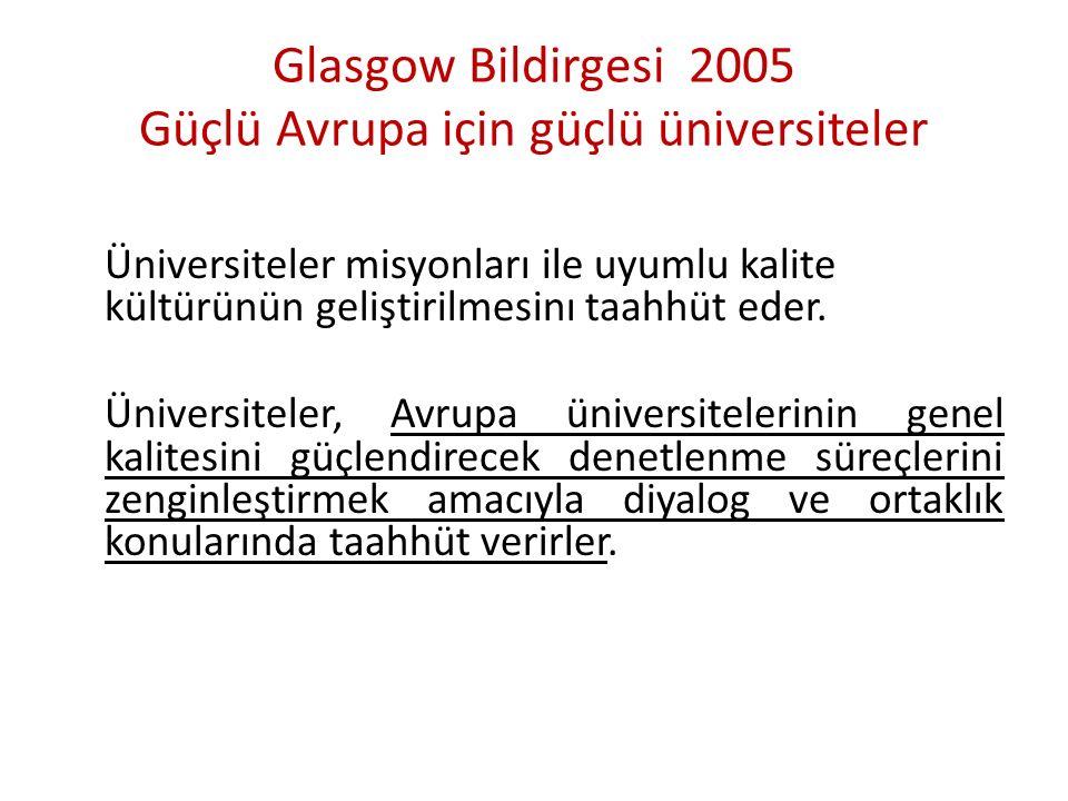 Glasgow Bildirgesi 2005 Güçlü Avrupa için güçlü üniversiteler Üniversiteler misyonları ile uyumlu kalite kültürünün geliştirilmesinı taahhüt eder.