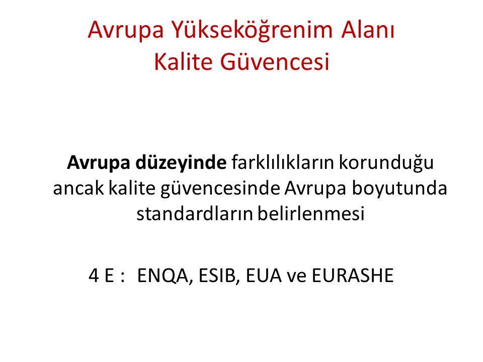 Avrupa Yükseköğrenim Alanı Kalite Güvencesi Avrupa düzeyinde farklılıkların korunduğu ancak kalite güvencesinde Avrupa boyutunda standardların belirlenmesi 4 E :ENQA, ESIB, EUA ve EURASHE