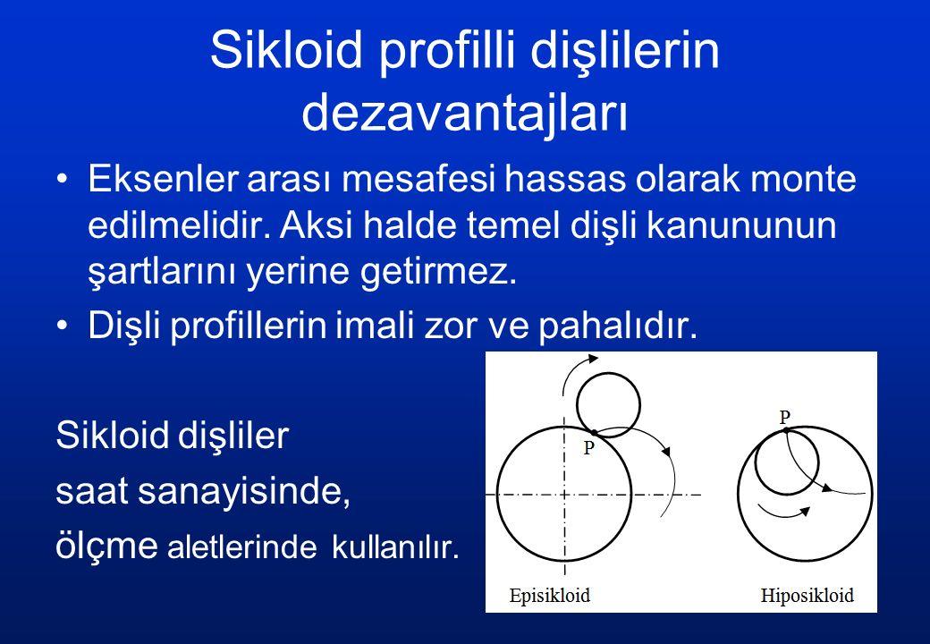 Sikloid profilli dişlilerin dezavantajları Eksenler arası mesafesi hassas olarak monte edilmelidir.