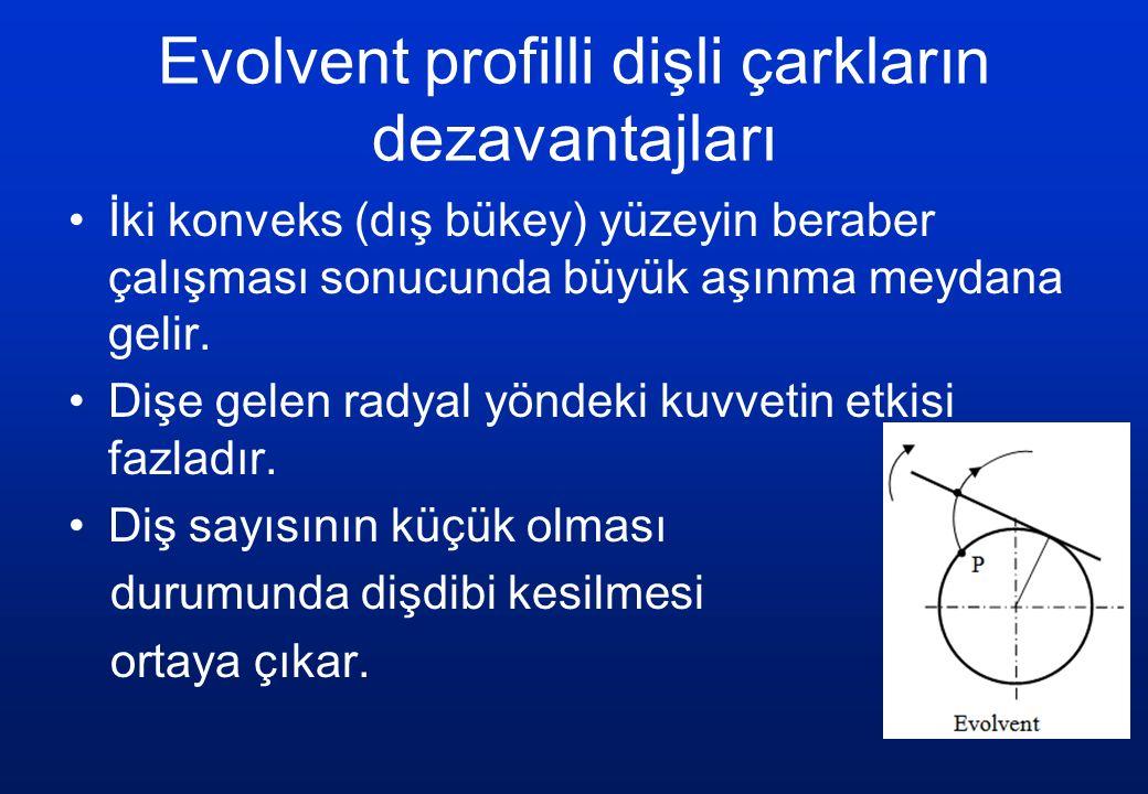 Evolvent profilli dişli çarkların dezavantajları İki konveks (dış bükey) yüzeyin beraber çalışması sonucunda büyük aşınma meydana gelir.