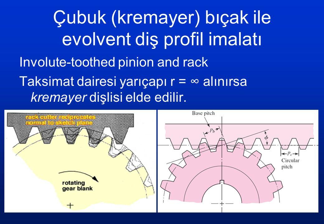 Çubuk (kremayer) bıçak ile evolvent diş profil imalatı Involute-toothed pinion and rack Taksimat dairesi yarıçapı r = ∞ alınırsa kremayer dişlisi elde edilir.