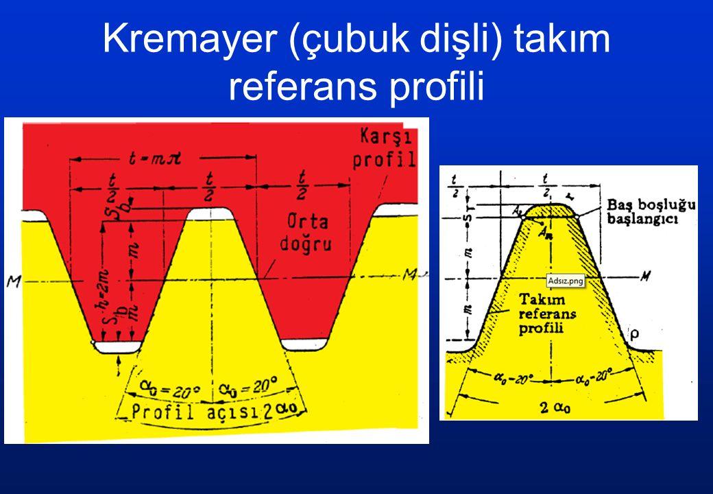 Kremayer (çubuk dişli) takım referans profili