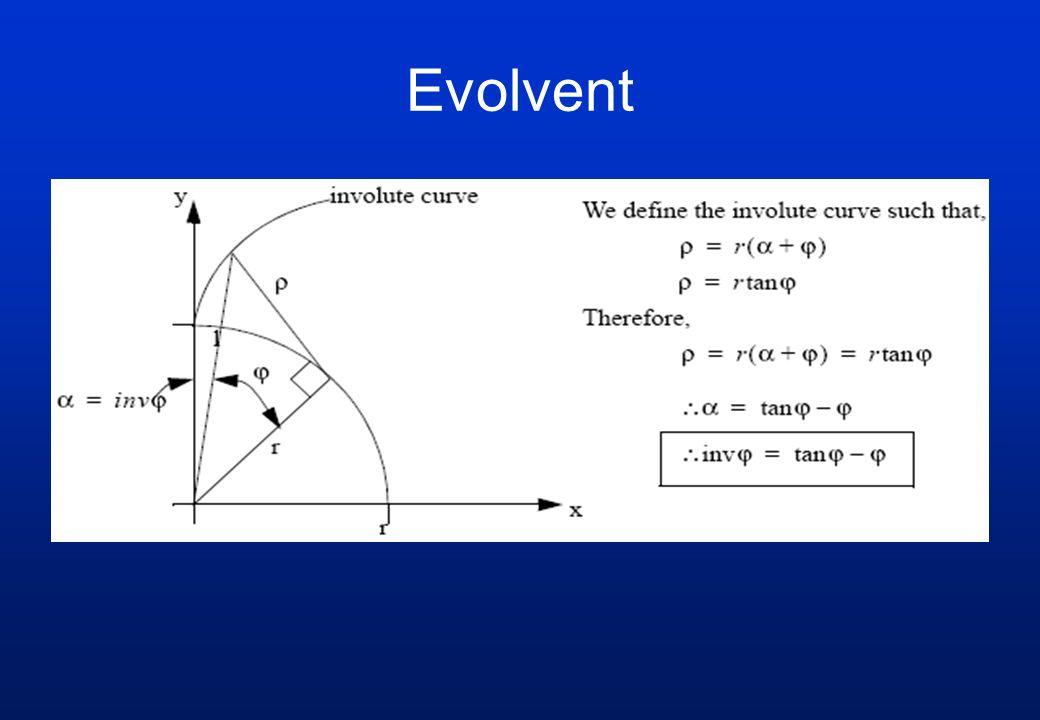 Evolvent