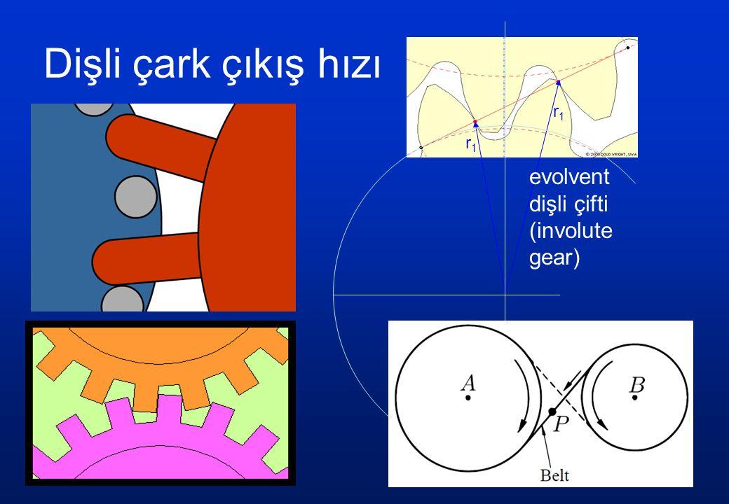 Dişli çark çıkış hızı r1r1 r1r1 evolvent dişli çifti (involute gear)