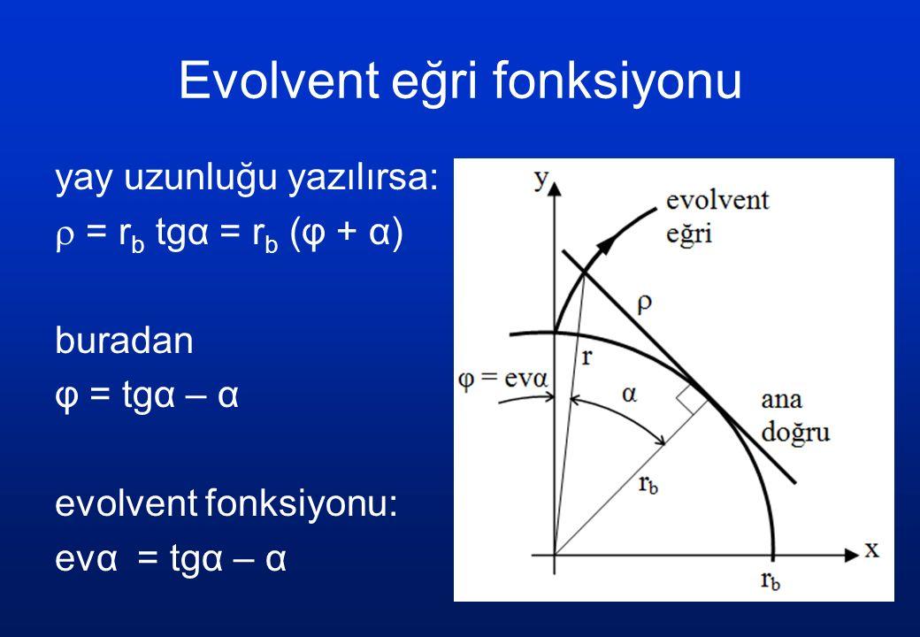 Evolvent eğri fonksiyonu yay uzunluğu yazılırsa:  = r b tgα = r b (φ + α) buradan φ = tgα – α evolvent fonksiyonu: evα = tgα – α