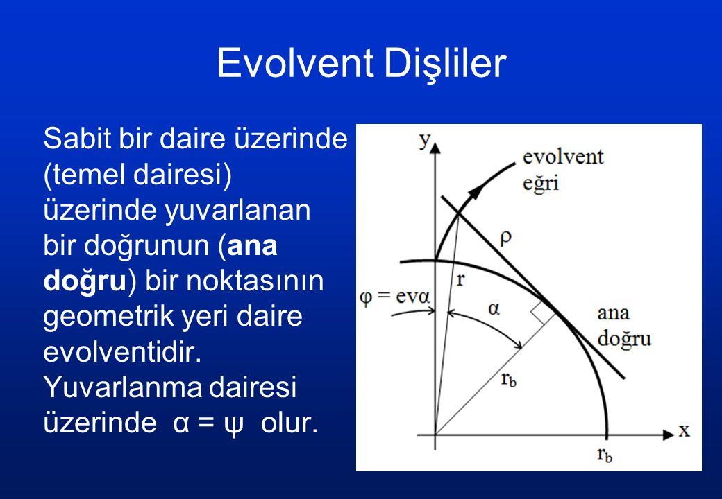 Evolvent Dişliler Sabit bir daire üzerinde (temel dairesi) üzerinde yuvarlanan bir doğrunun (ana doğru) bir noktasının geometrik yeri daire evolventidir.