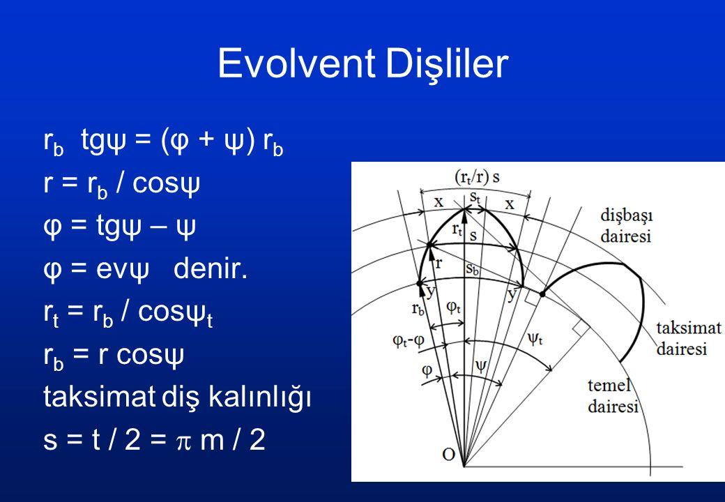 Evolvent Dişliler r b tgψ = (φ + ψ) r b r = r b / cosψ φ = tgψ – ψ φ = evψ denir.