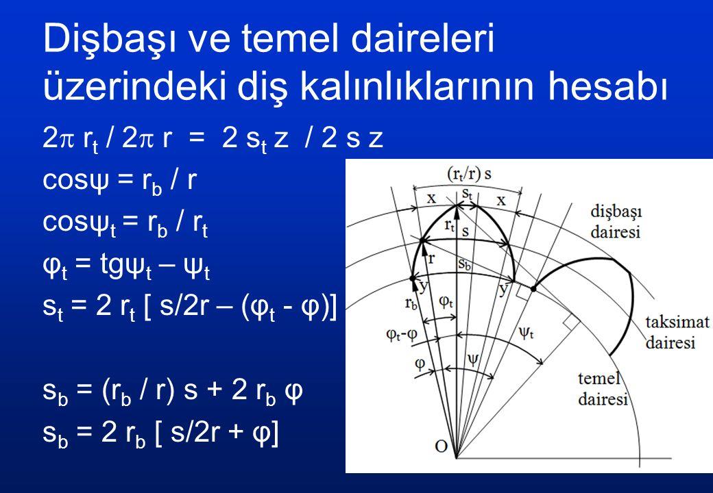 Dişbaşı ve temel daireleri üzerindeki diş kalınlıklarının hesabı 2  r t / 2  r = 2 s t z / 2 s z cosψ = r b / r cosψ t = r b / r t φ t = tgψ t – ψ t s t = 2 r t [ s/2r – (φ t - φ)] s b = (r b / r) s + 2 r b φ s b = 2 r b [ s/2r + φ]