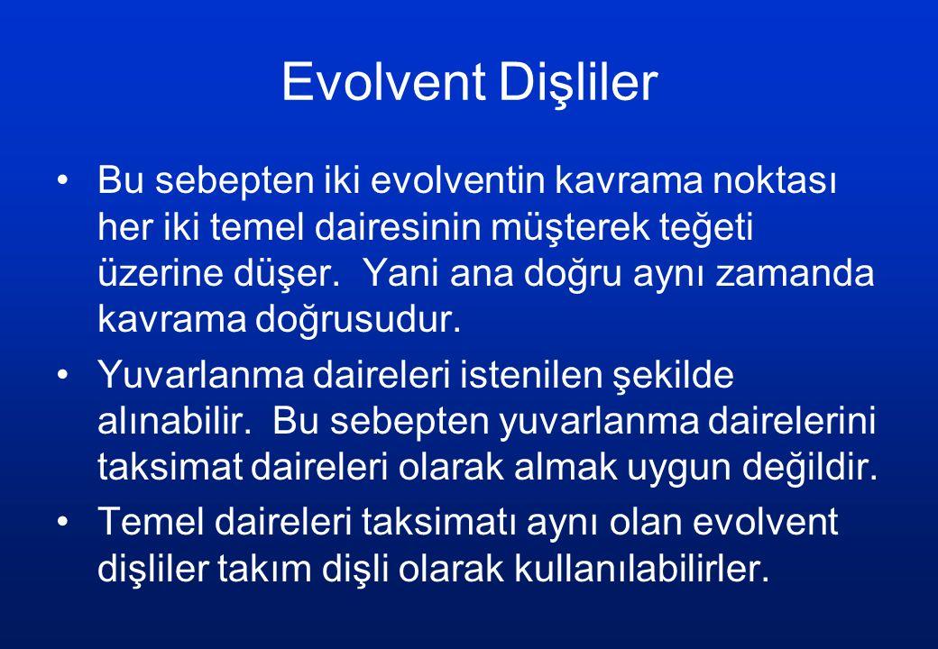 Evolvent Dişliler Bu sebepten iki evolventin kavrama noktası her iki temel dairesinin müşterek teğeti üzerine düşer.