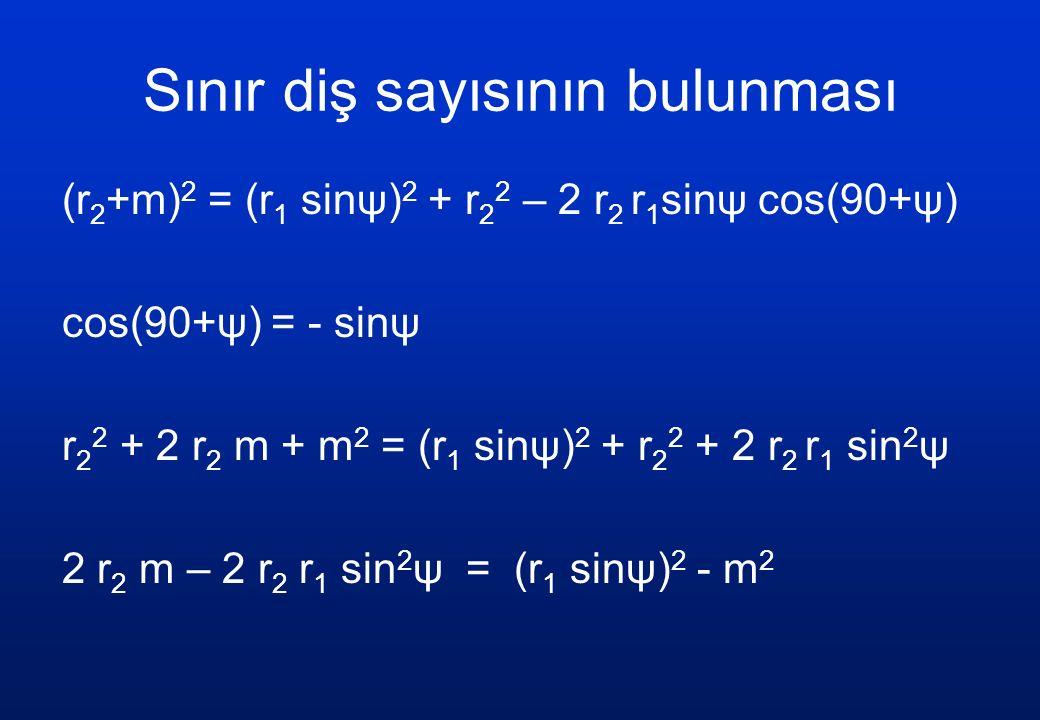 Sınır diş sayısının bulunması (r 2 +m) 2 = (r 1 sinψ) 2 + r 2 2 – 2 r 2 r 1 sinψ cos(90+ψ) cos(90+ψ) = - sinψ r 2 2 + 2 r 2 m + m 2 = (r 1 sinψ) 2 + r 2 2 + 2 r 2 r 1 sin 2 ψ 2 r 2 m – 2 r 2 r 1 sin 2 ψ = (r 1 sinψ) 2 - m 2