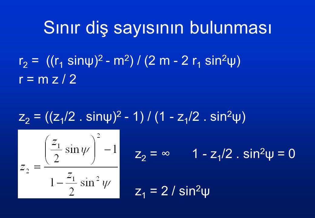 Sınır diş sayısının bulunması r 2 = ((r 1 sinψ) 2 - m 2 ) / (2 m - 2 r 1 sin 2 ψ) r = m z / 2 z 2 = ((z 1 /2.